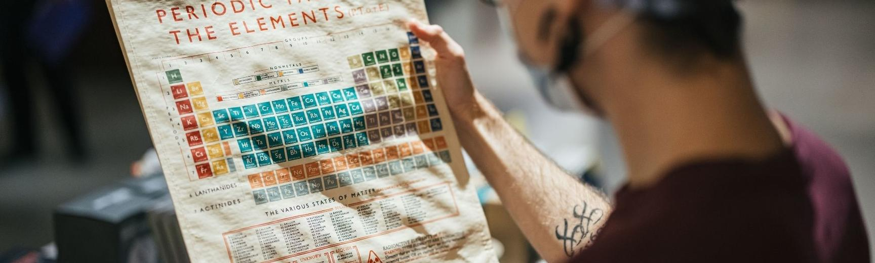 Periodic Table Collection from the HSM Online Shop