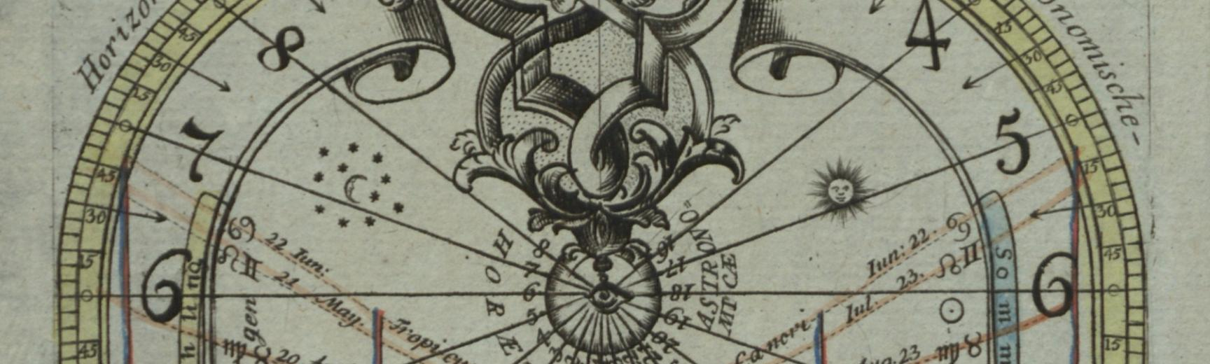 Print (Engraving) Paper sundial with gnomon by Johan Conrad Gütle, Nuremberg, 17th Century (banner image showing top half)