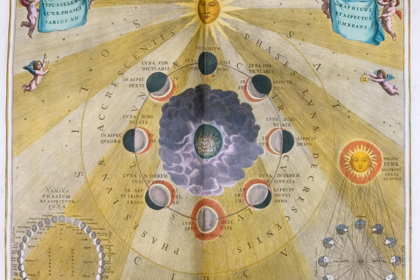 Harmonia Macrocosmica by Andreas Cellarius, 1600s. From the Museum's library.