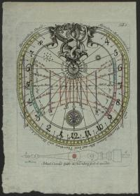 Print (Engraving) Paper sundial with gnomon by Johan Conrad Gütle, Nuremberg, 17th Century. Inventory number 14066